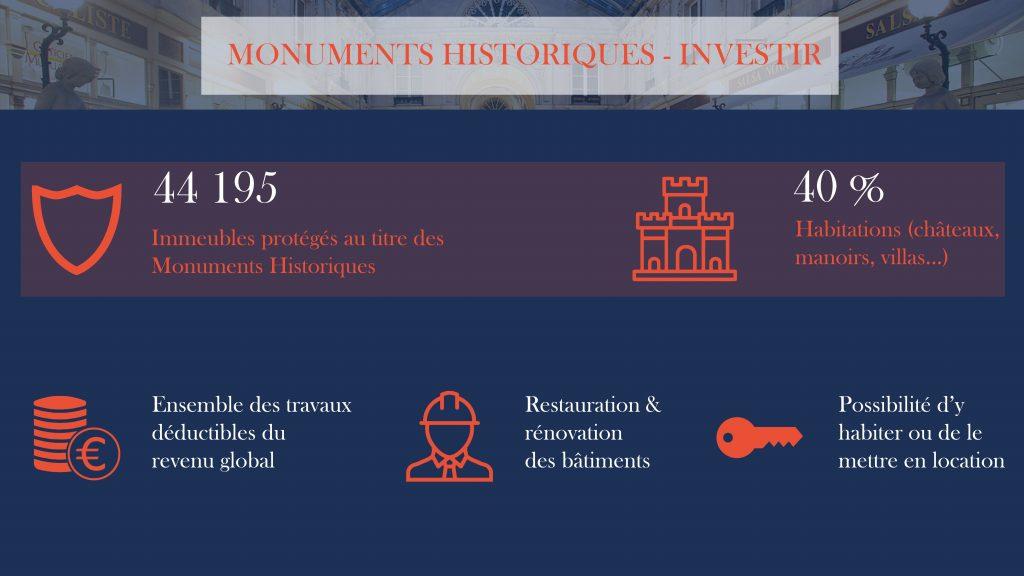 Comment investir dans les monuments historiques.